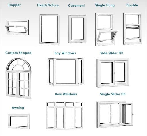 Window Styles, Patio Door Styles, French Door Styles